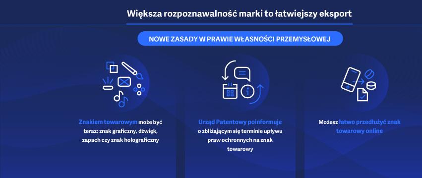 Nowelizacja_prawa_własności_przemysłowej_bez_kropki