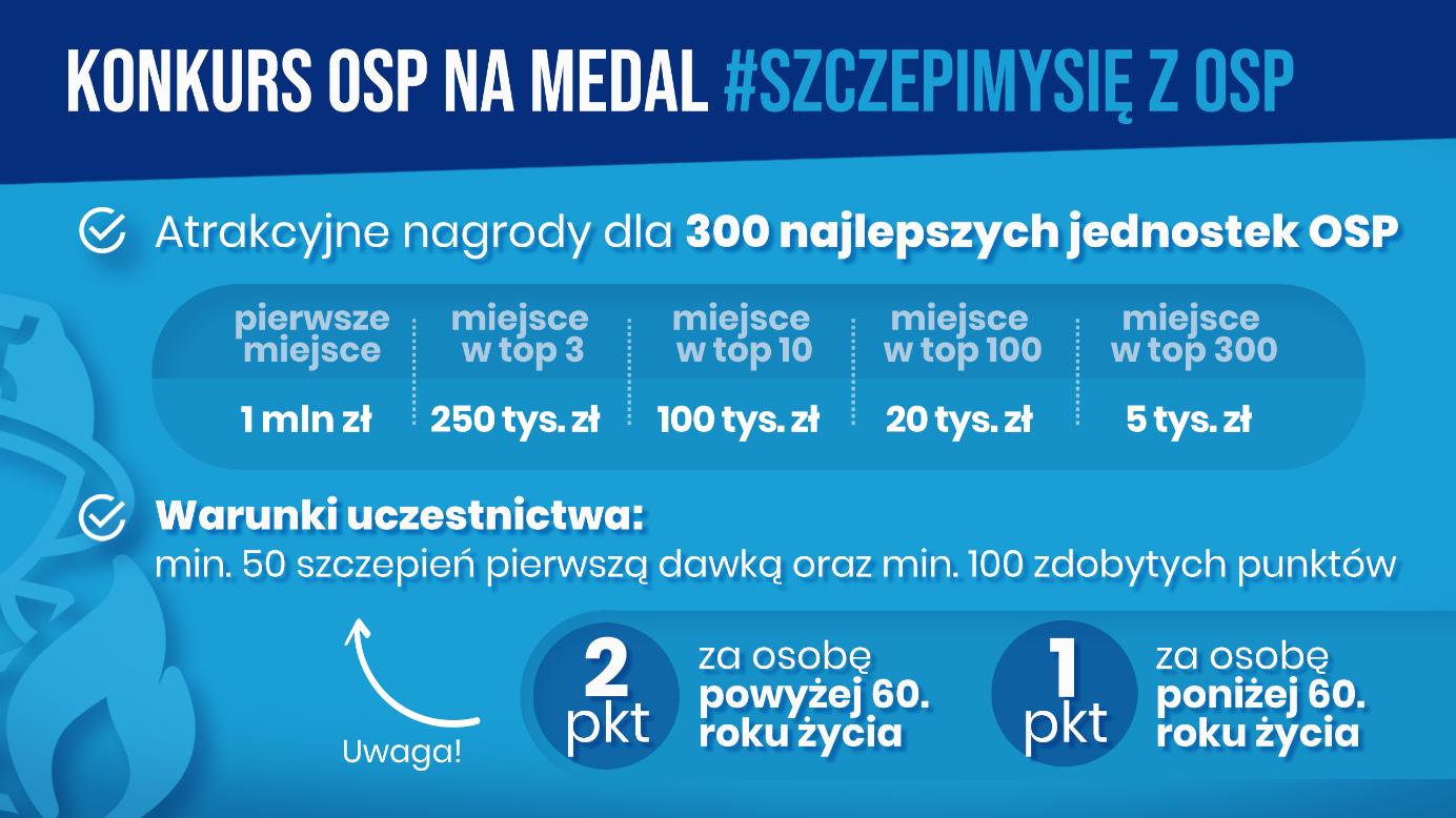 #Szczepimy się z OSP
