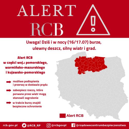 Alert RCB - 17.07