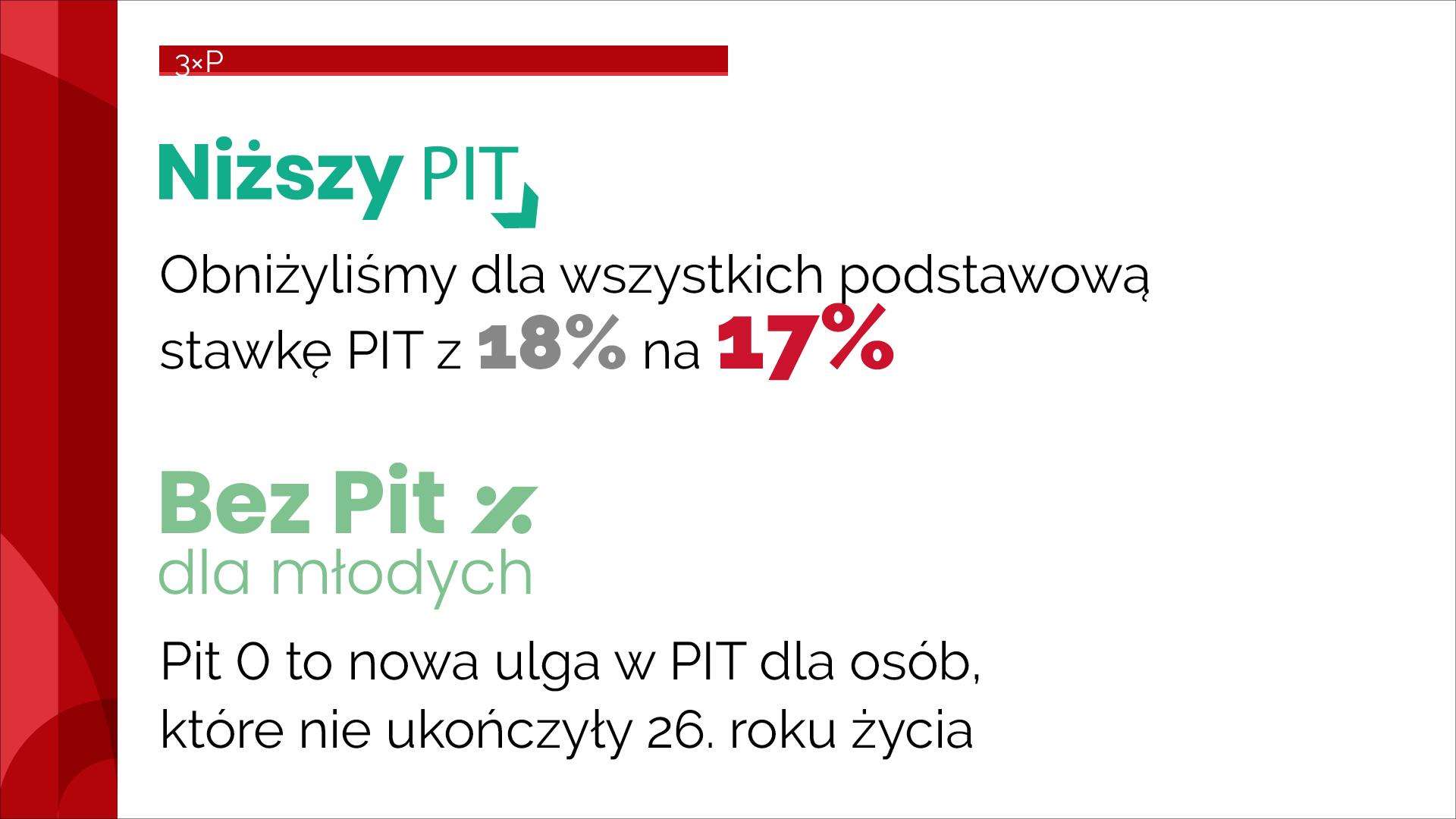 Obniżka PIT do 17% i brak PIT dla młodych do 26 roku życia
