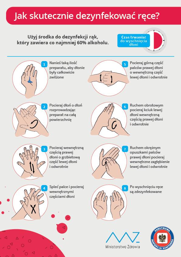 Grafika przedstawiająca prawidłową dezynfekcję rąk.