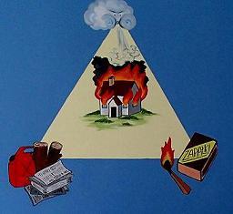 trójkąt spalania