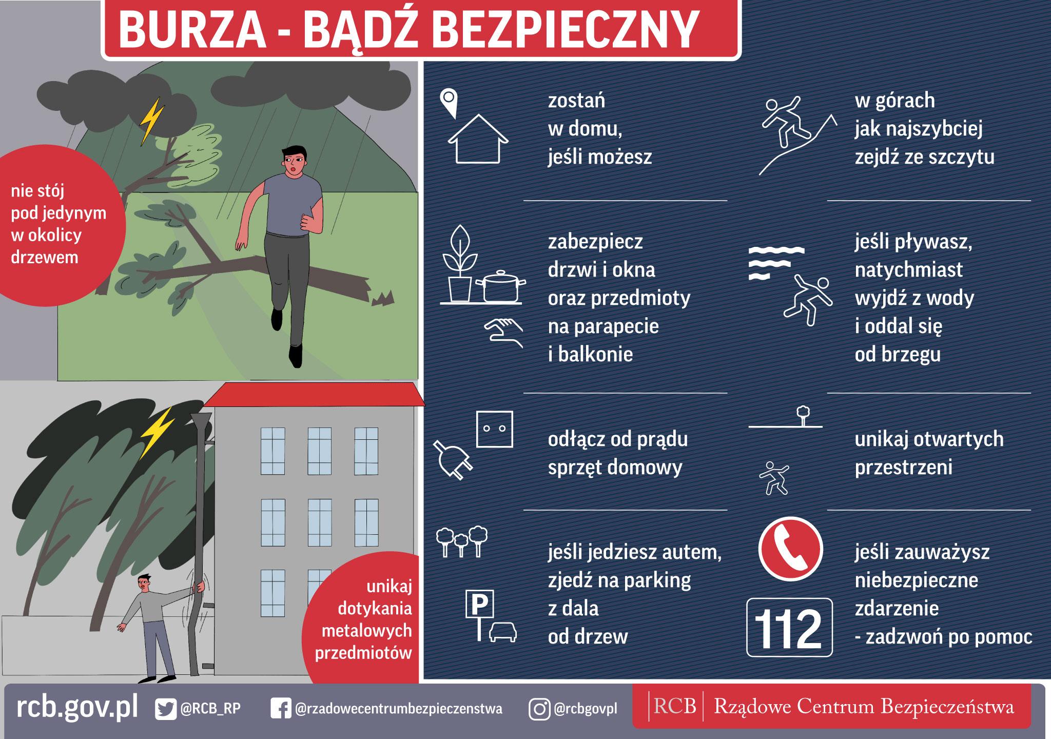 Infografika przedstawia postać chłopca i budynek podczas burzy oraz instrukcje postępowania