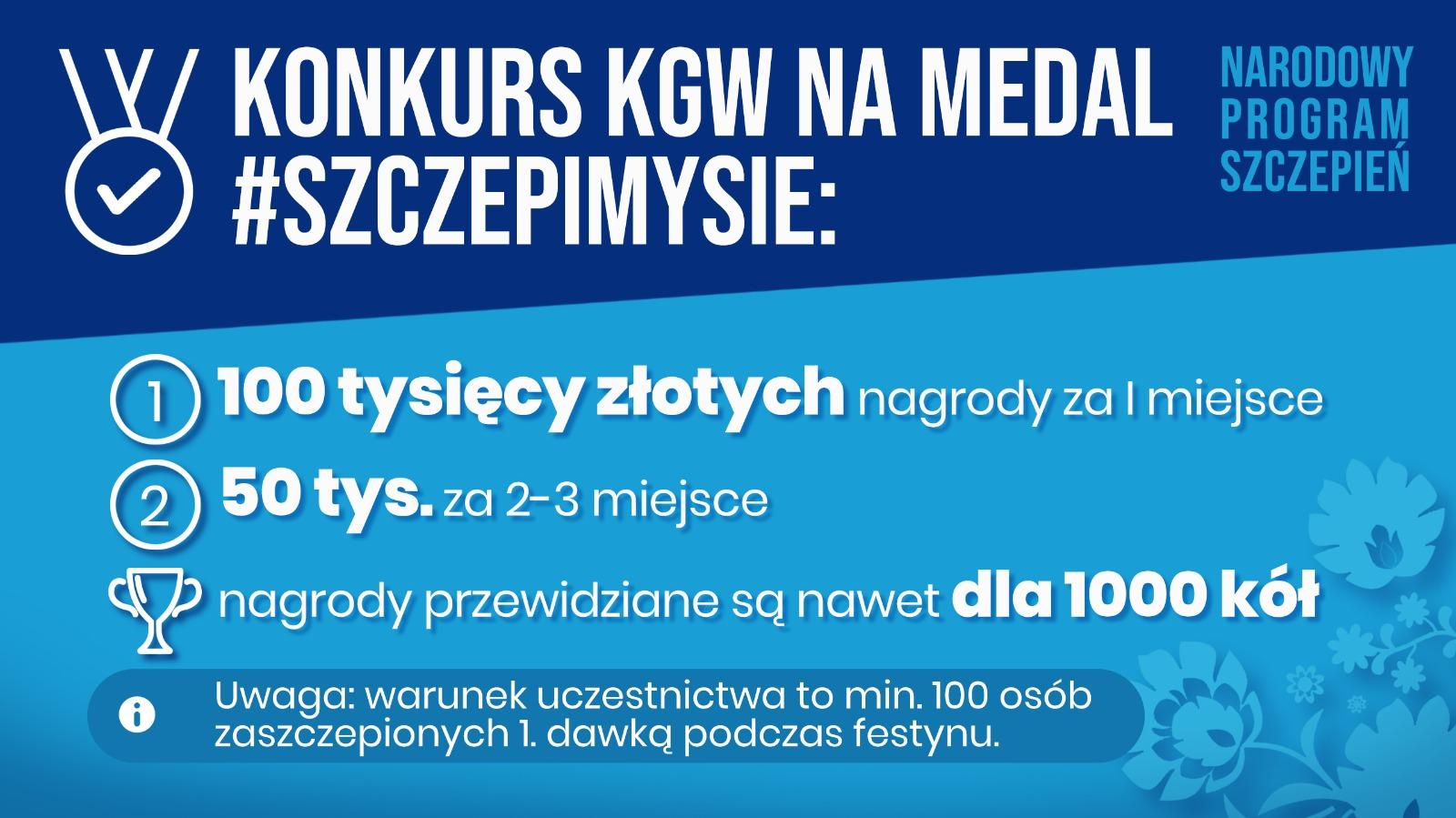KGW na medal