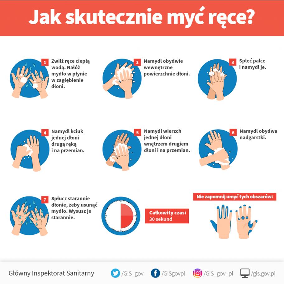 Infografika z instrukcją mycia dłoni. 1. Zwilż ręce ciepłą wodą. Nałóż mydło w płynie w zagłębienie dłoni. 2. Namydl obydwie wewnętrzne powierzchnie dłoni. 3. Spleć palce i namydl je. 4. Namydl kciuk jednej dłoni drugą ręką i na przemian. 5. Namydl wierz jednej dłoni wnętrzem drugiej dłoni i na przemian. 6. Namydl obydwa nadgarstki. 7. Spłucz starannie dłonie, żeby usunąć mydło. Wysusz je starannie. Całkowity czas: 30 sekund. Nie zapomnij umyć tych obszarów. Na obrazku dłonie z zaznaczonymi obszarami: kciuk, opuszki palców, przestrzenie między palcami, przestrzeń między kciukiem a nadgarstkiem.