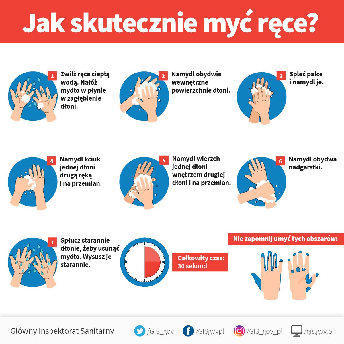 Grafika przedstawiająca sposób prawidłowego mycia rąk.
