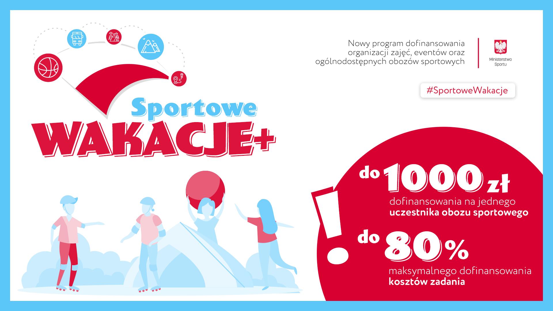 Czas na SPORTOWE WAKACJE+ - Ministerstwo Sportu - Portal Gov.pl