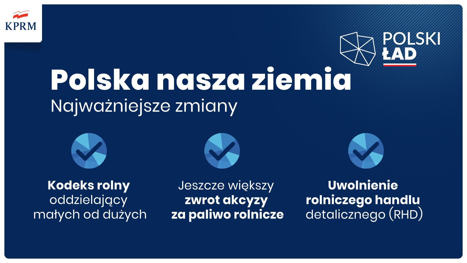Polska nasza ziemia