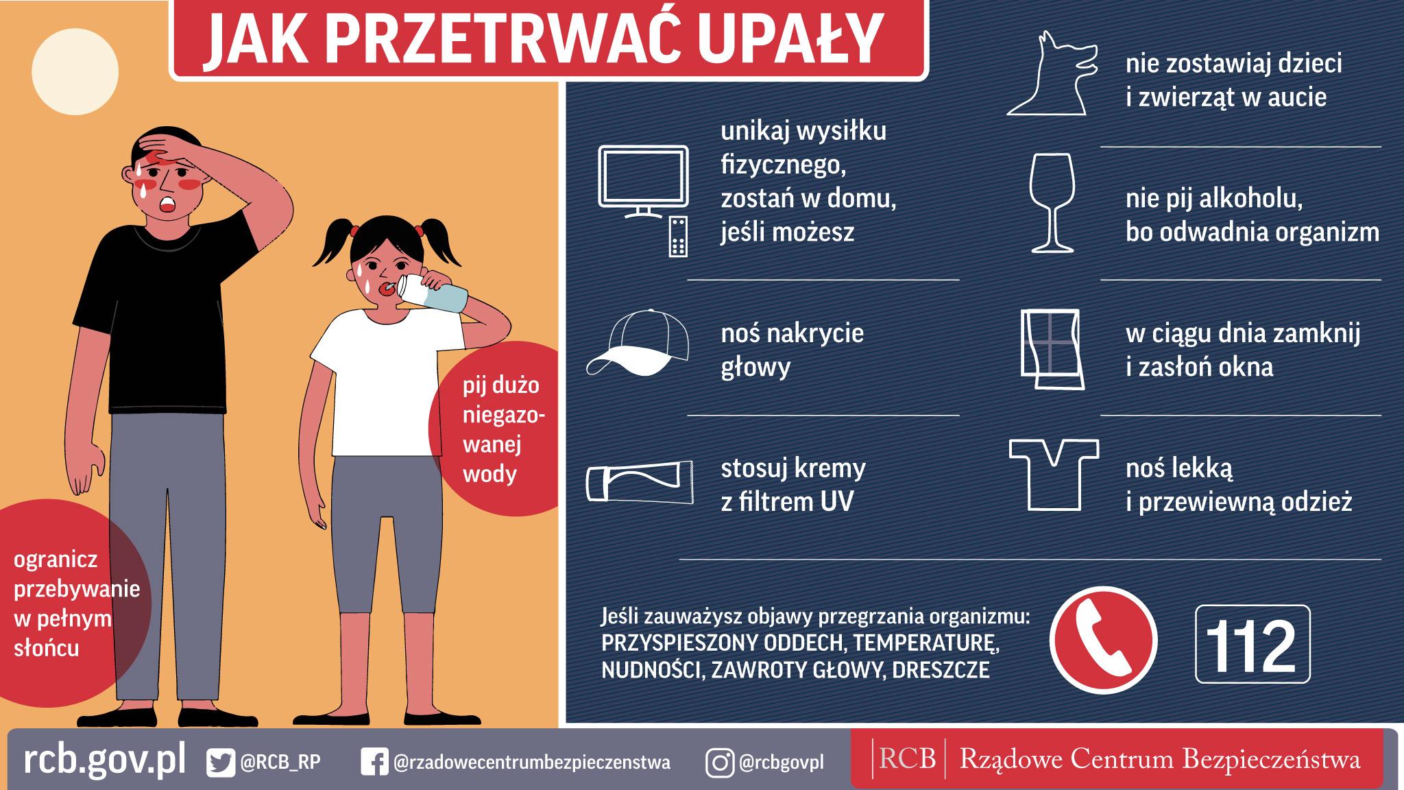 Infografika dotycząca bezpiecznych zachowań podczas upału: - ogranicz przebywanie w pełnym słońcu, - pij dużo niegazowanej wody, - unikaj wysiłku fizycznego, zostań w domu jeśli możesz, - noś nakrycie głowy, - stosuj kremy z filtrem UV, - nie zostawiaj dzieci i zwierząt w aucie, - nie pij alkoholu – odwadnia organizm, - w ciągu dnia zamknij i zasłoń okna, - noś lekką i przewiewną odzież.
