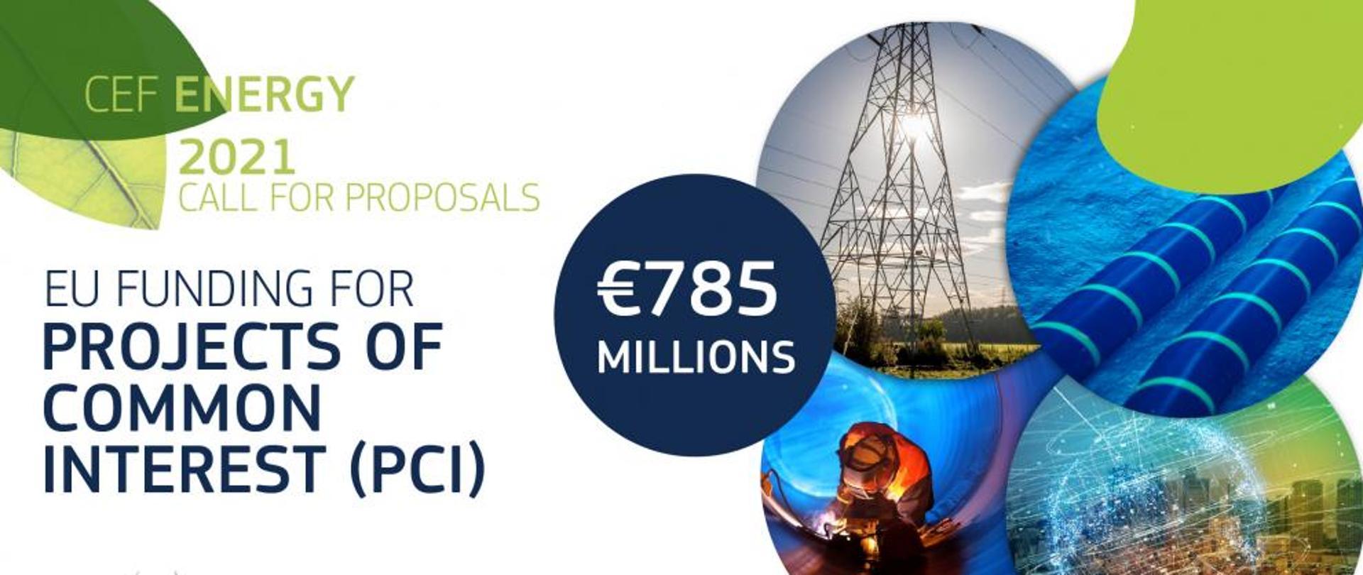 785 mln euro dla projektów wspólnego zainteresowania (PCI)