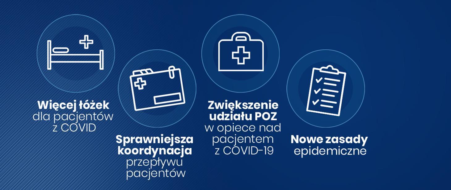 Epidemia koronawirusa – lepsza koordynacja działań i nowe zasady bezpieczeństwa rozszerzone na cały kraj