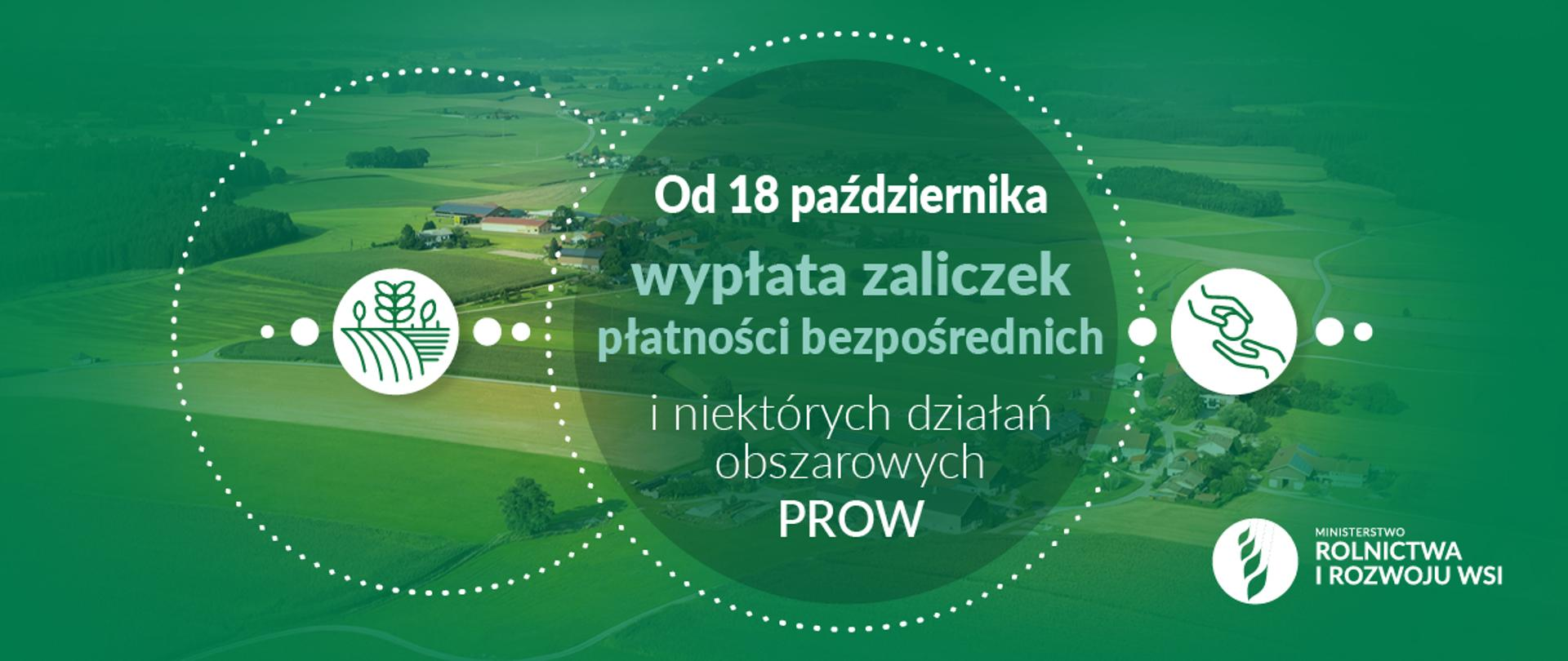 """Infografika do komunikatu """"Od 18 października wypłata zaliczek płatności bezpośrednich i niektórych działań obszarowych PROW"""". Gospodarstwo rolne widziane z lotu ptaka."""