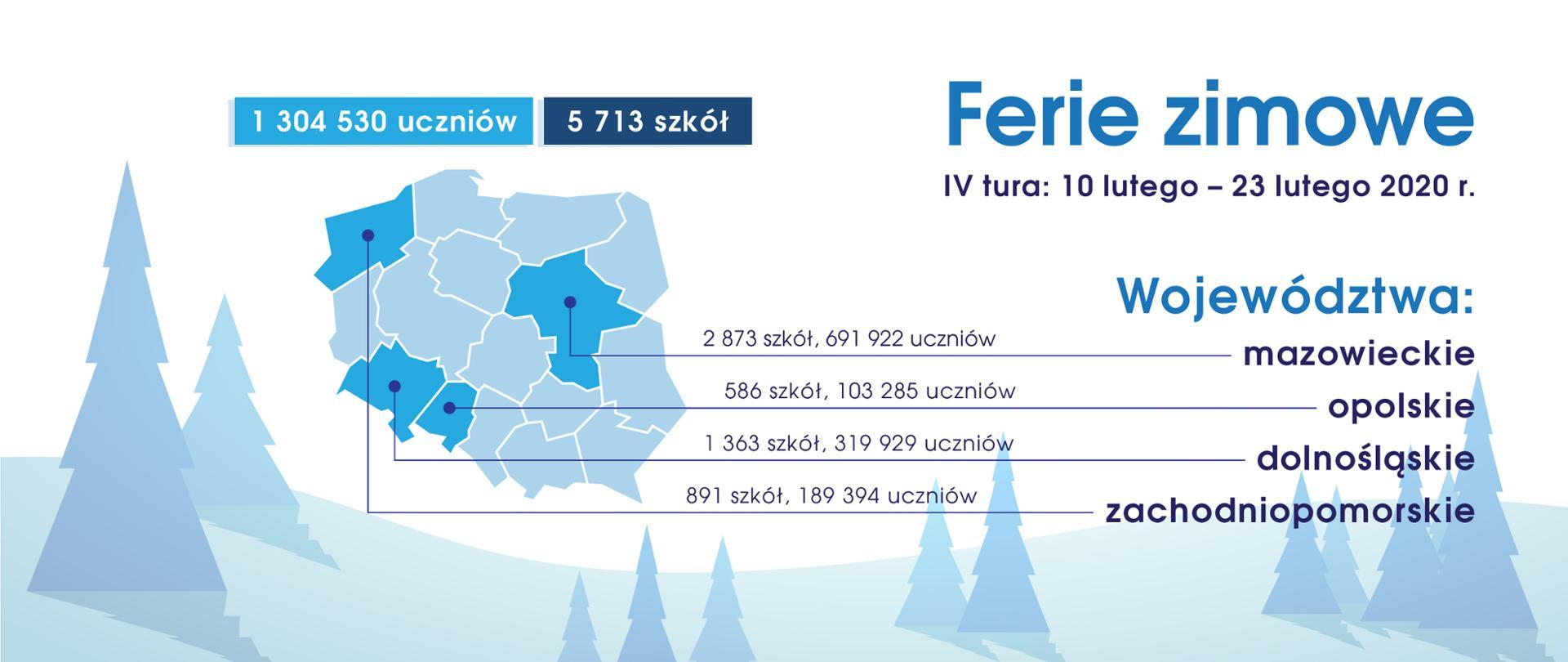 Ferie zimowe – IV tura: 10 lutego – 23 lutego 2020 r. Grafika przedstawiająca mapę Polski, zimowy krajobraz oraz informację o IV turze ferii zimowych dla województw: mazowieckiego, opolskiego, dolnośląskiego i zachodniopomorskiego.