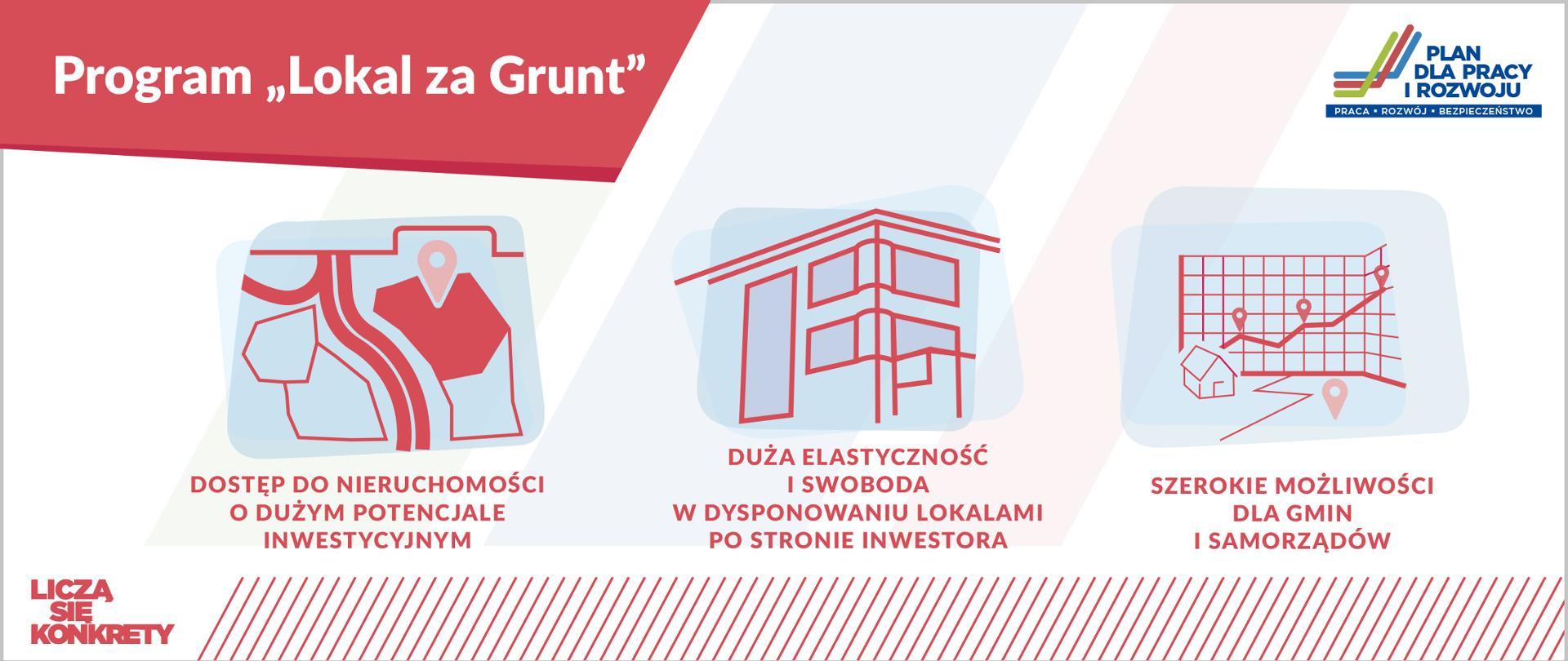 Obrazki z napisami: Dostęp do nieruchomości o dużym potencjale inwestycyjnym, duża elastyczność i swoboda w dysponowaniu lokalami po stronie inwestora, szerokie możliwości dla gmin i samorządów