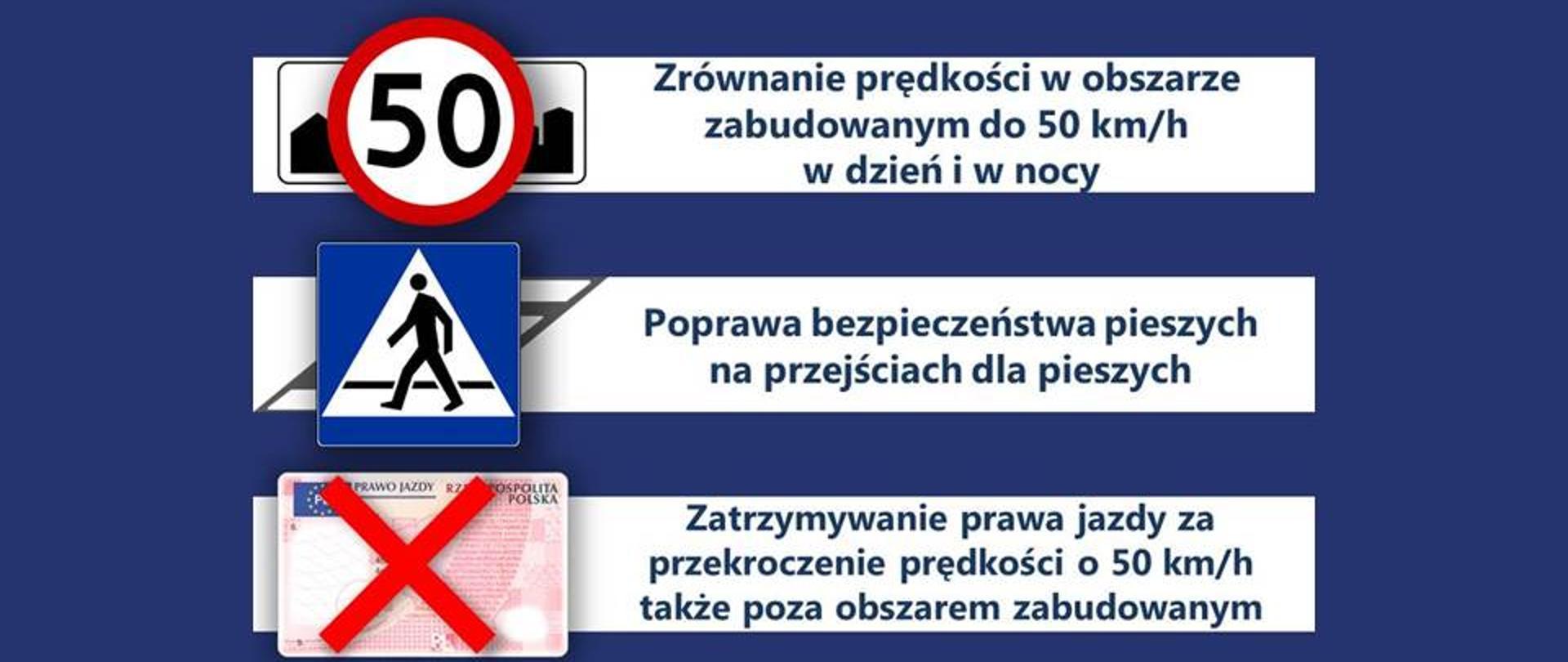 Zwiększamy bezpieczeństwo w ruchu drogowym - infografika