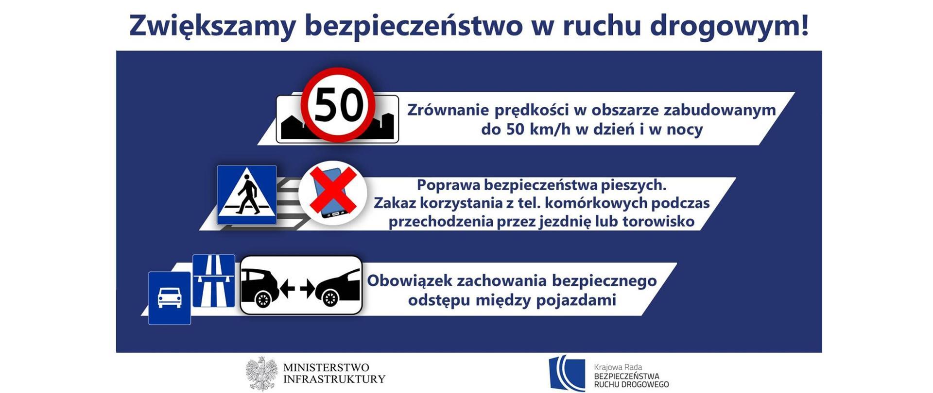 Rada Ministrów 24 listopada 2020 r. przyjęła opracowany przez Ministerstwo Infrastruktury i Krajową Radę Bezpieczeństwa Ruchu Drogowego projekt nowelizacji ustawy – Prawo o ruchu drogowym