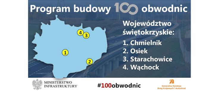 Województwo świętokrzyskie - 100 obwodnic
