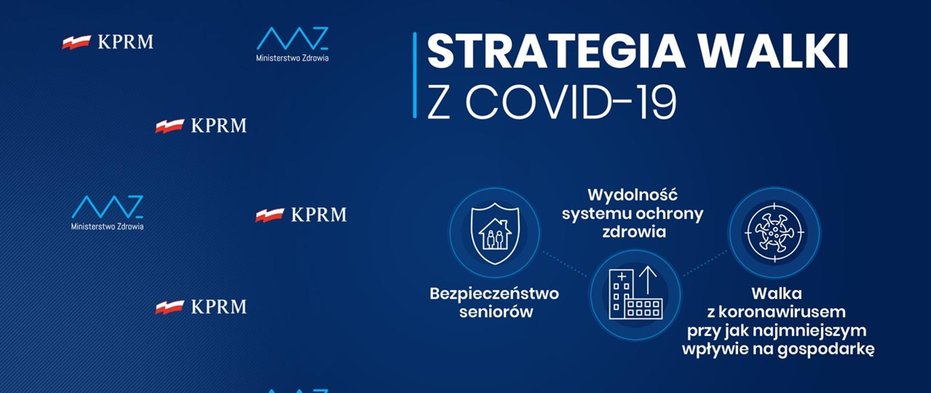 Strategia walki z COVID
